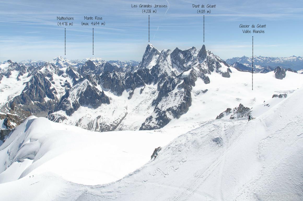 Ausblick auf die Alpen von der Aiguille du Midi aus.